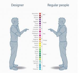 Designer and regular person look at colors