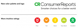 Consumer Reports new ratings and logo